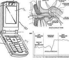 Samsungfertilitypatent